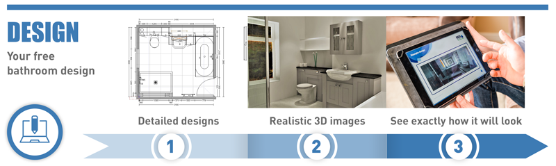 the-bathroom-design-process-stages